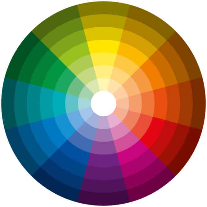 The color wheel is used to determine how to choose color removers for color-treated hair.